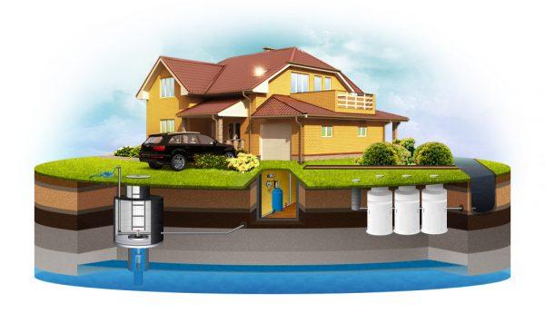 подвести воду в дом из скважины