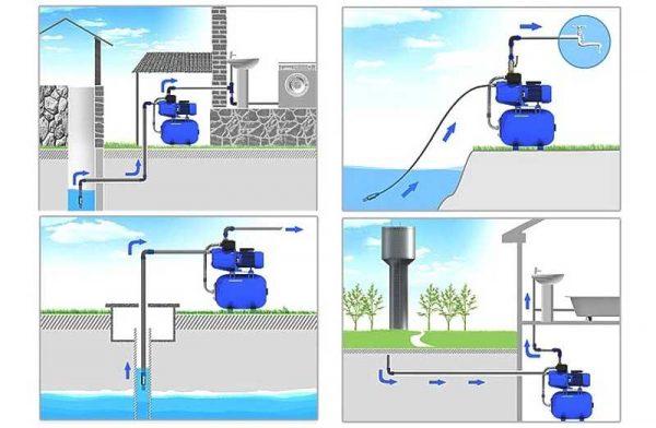 Вода из скважины идёт рывками