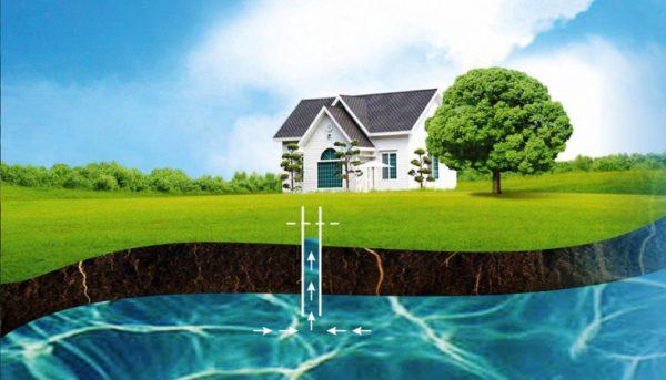 Истощение водоносного слоя